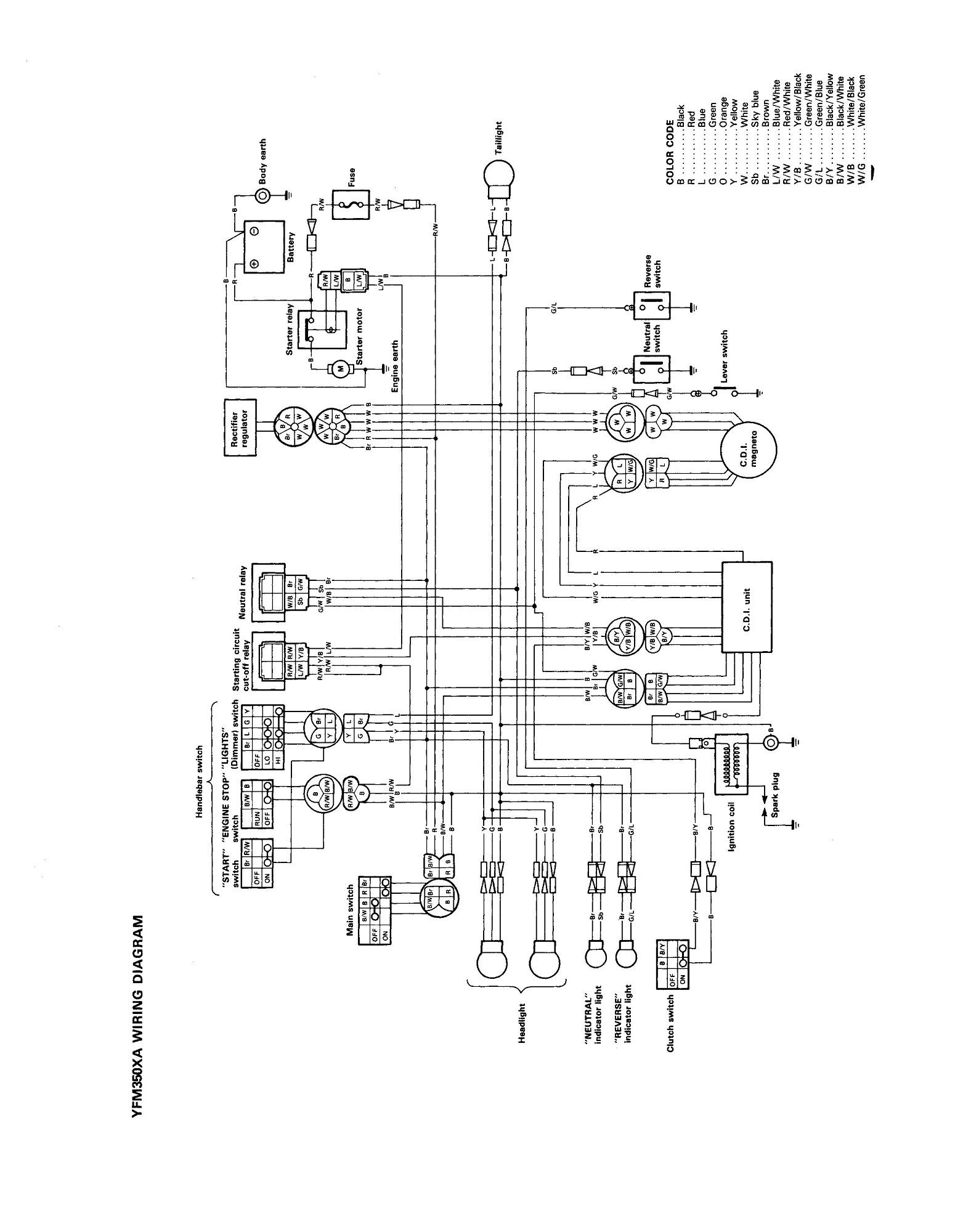 Yamaha Warrior 350X schaltplan - Gallery - dasquadforum.de - Quad ...